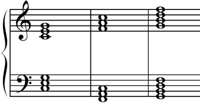 Akkorde für einen Blues in C-Dur