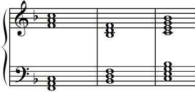 Akkorde für einen Blues in F-Dur